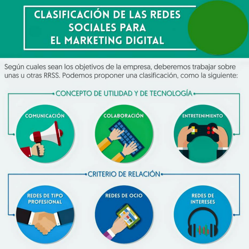marketing digital para economistas